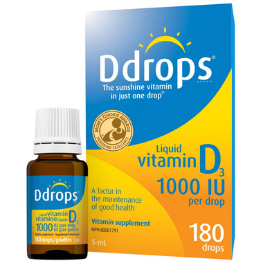 Ddrops Reviews forecasting