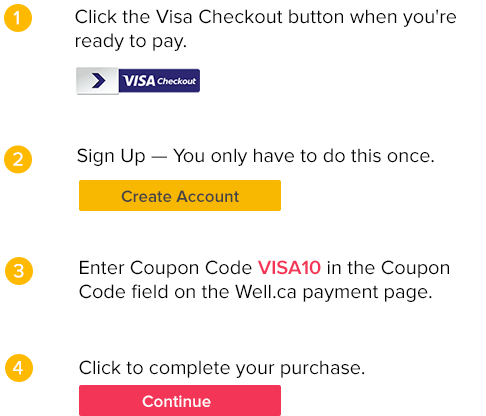 visa checkout save 10 offer well ca canada s online health