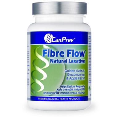 CanPrev Fibre Flow