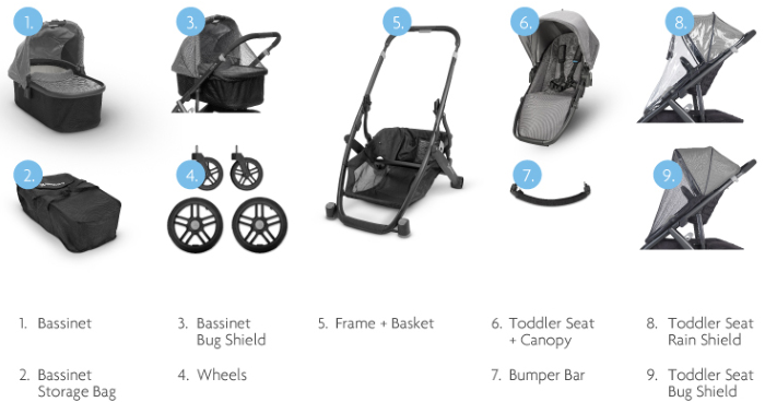 Buy UPPAbaby Vista Stroller Jake from Canada at Well.ca - Free Shipping