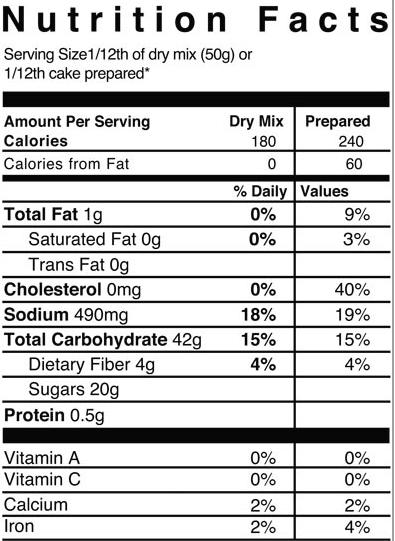 Pamela Classic Vanilla Cake Mix Nutrition Facts