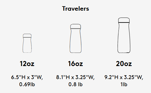 Buy S Well Traveler Stainless Steel Wide Mouth Bottle
